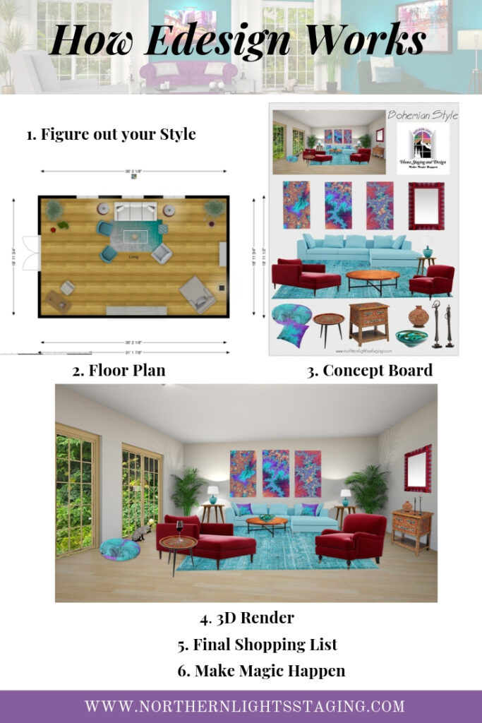 The Edesign Process by Northern Lights Home Staging and Design #edesign #onlinedesign #interiordesign #interiordecorating #globaldesign