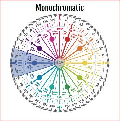 Monochromatic blue hues by Camp Chroma