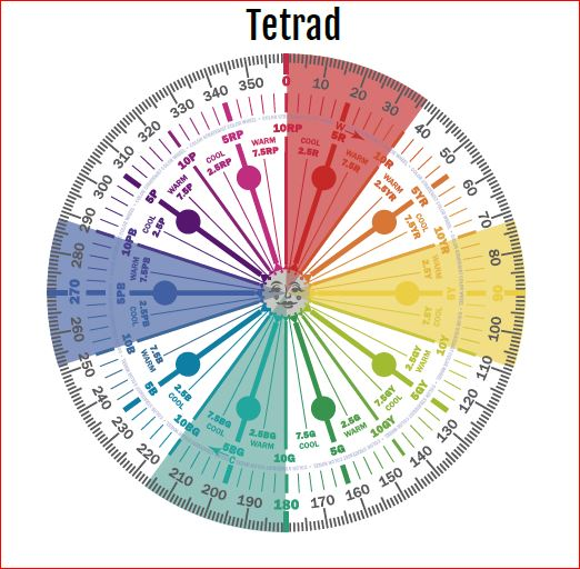 Tetrad by Cam Chroma