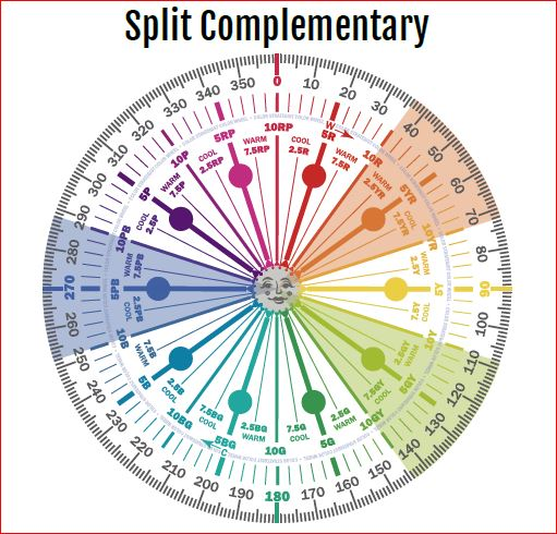Split Complimentary by Camp Chroma
